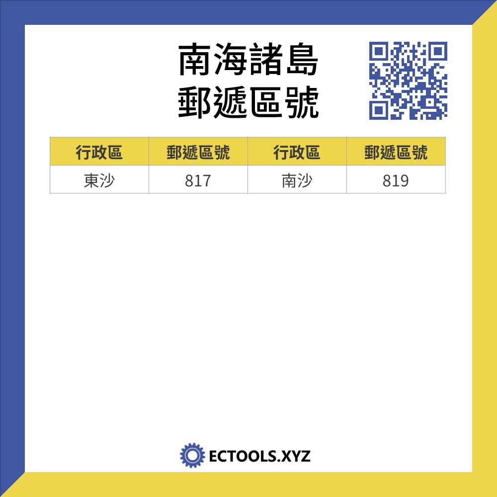 台灣南海諸島各行政區的郵遞區號,包括: 東沙,南沙