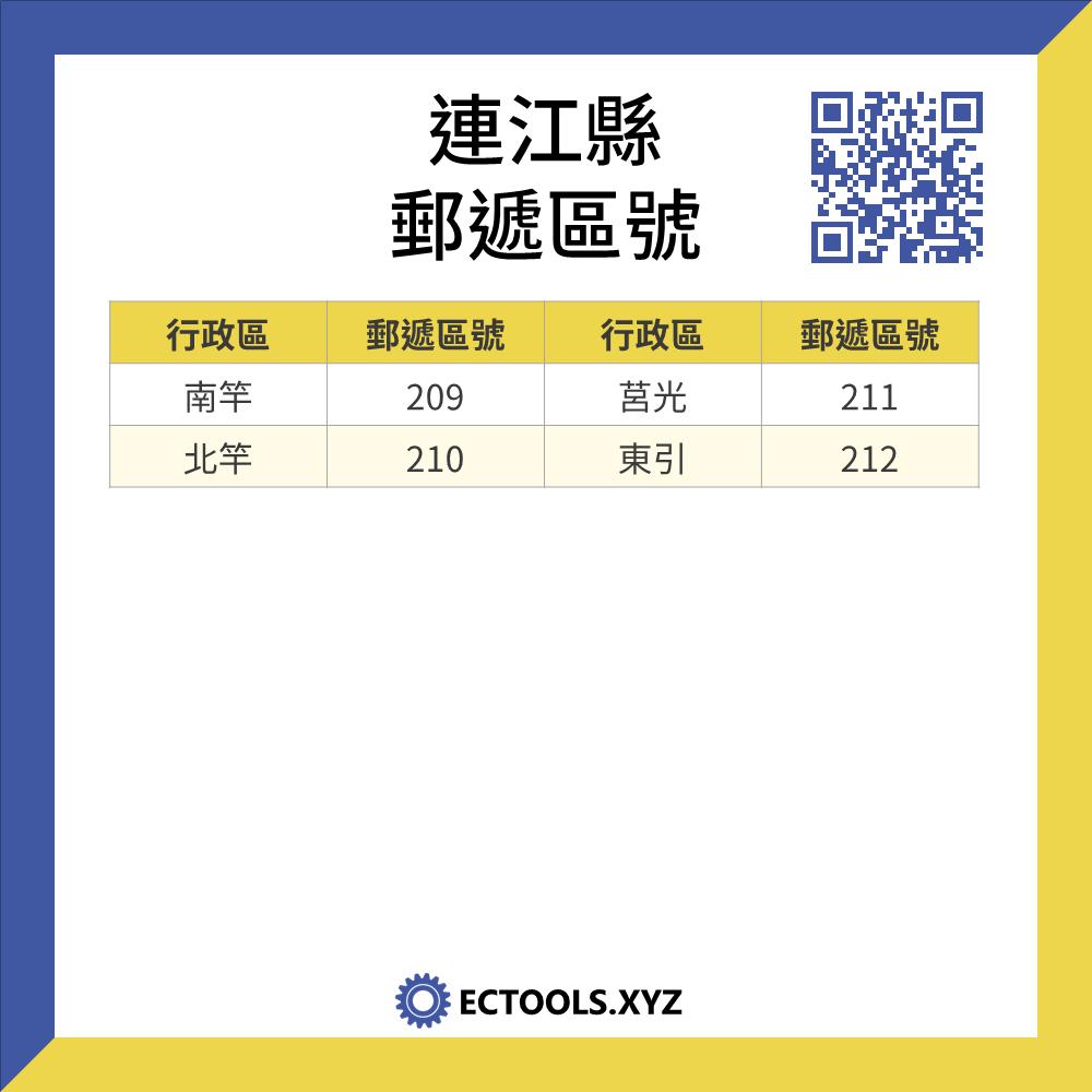 台灣連江縣各行政區的郵遞區號,包括: 南竿,北竿,莒光,東引